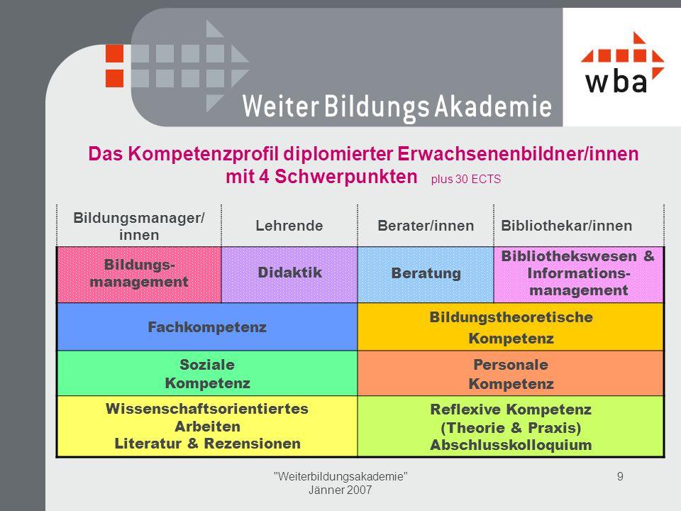Das Kompetenzprofil diplomierter Erwachsenenbildner/innen mit 4 Schwerpunkten plus 30 ECTS