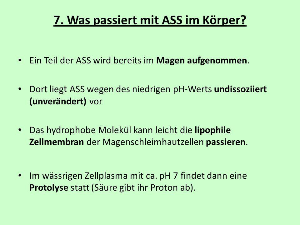7. Was passiert mit ASS im Körper