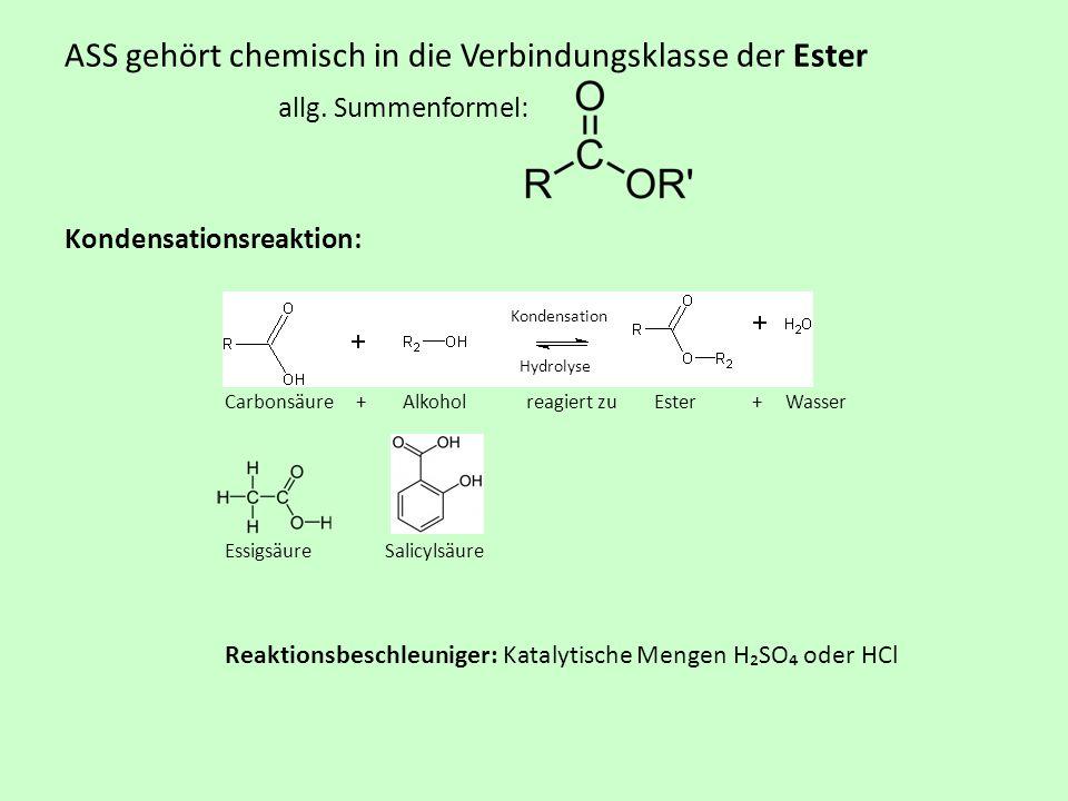 ASS gehört chemisch in die Verbindungsklasse der Ester. allg