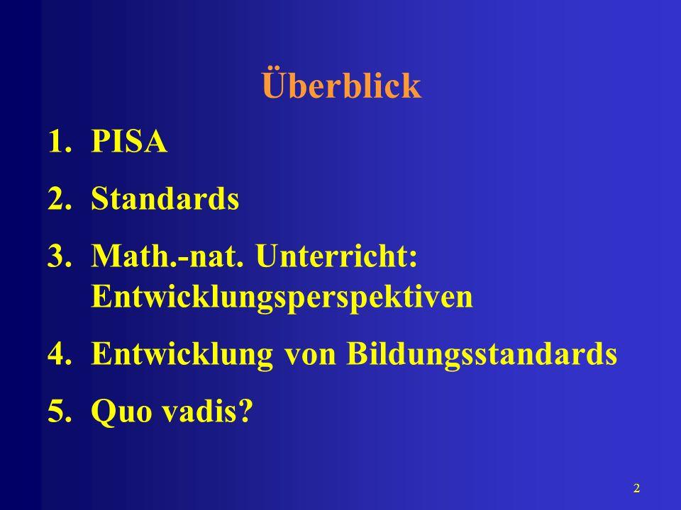 Überblick PISA Standards