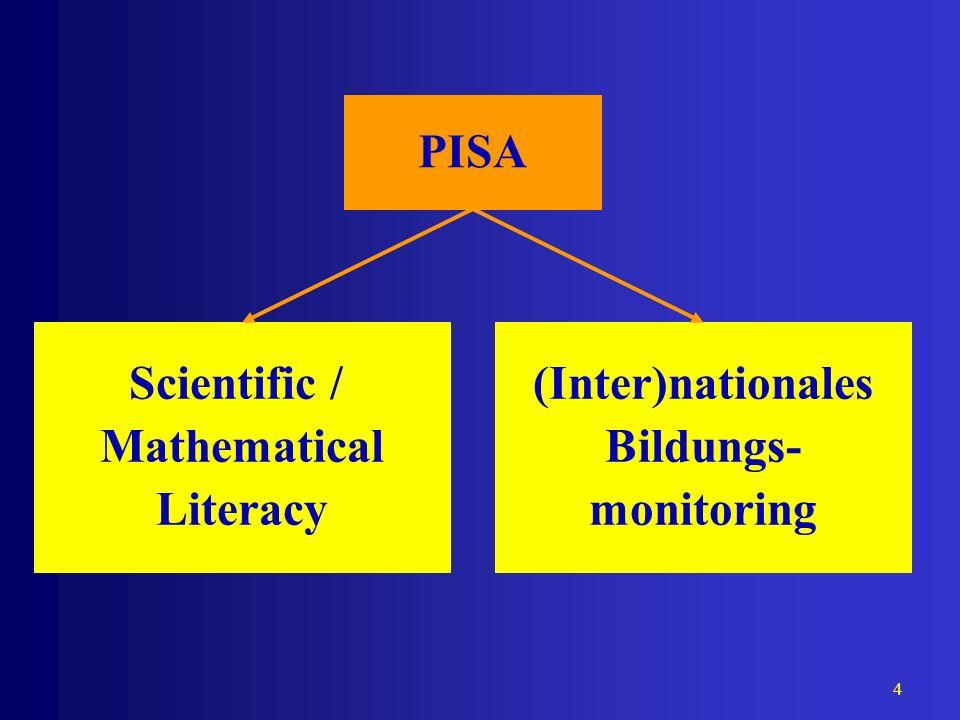 PISA Scientific / Mathematical Literacy (Inter)nationales Bildungs- monitoring