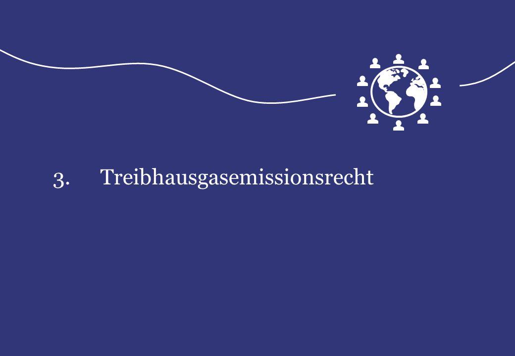 3. Treibhausgasemissionsrecht