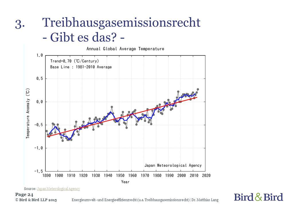 3. Treibhausgasemissionsrecht - Gibt es das -