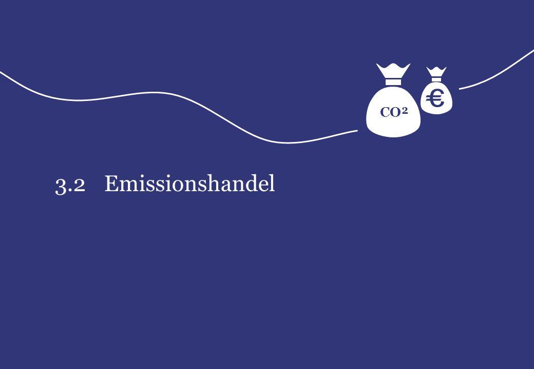CO² 3.2 Emissionshandel