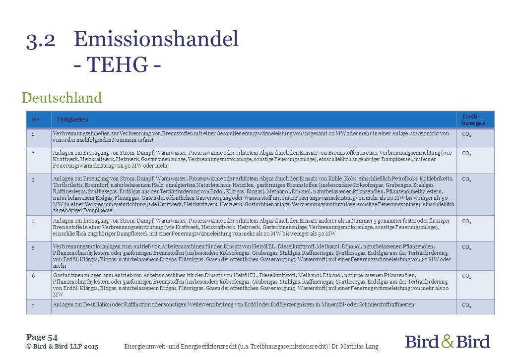 3.2 Emissionshandel - TEHG -
