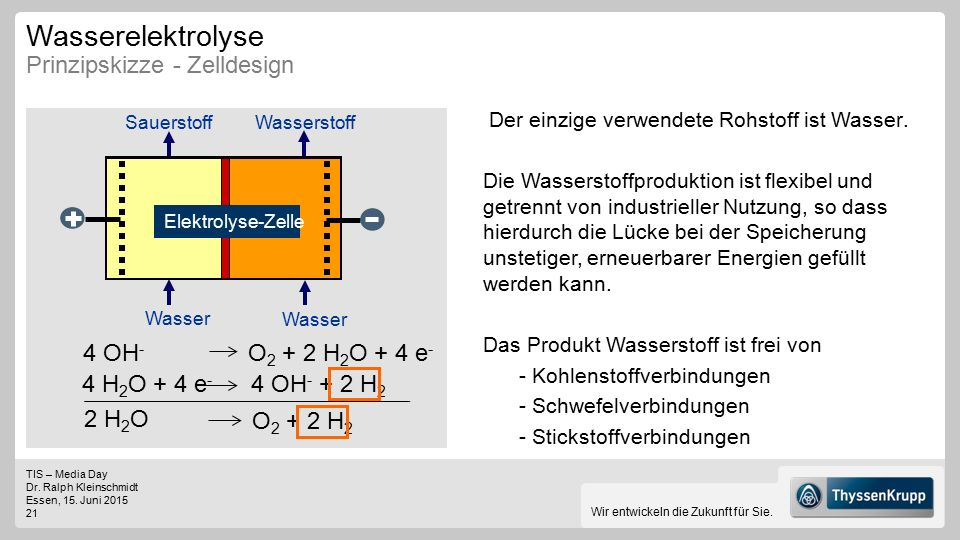 Wasserelektrolyse Prinzipskizze - Zelldesign