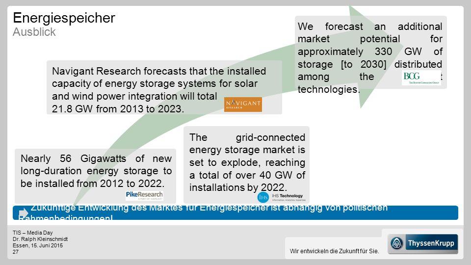 Energiespeicher Ausblick