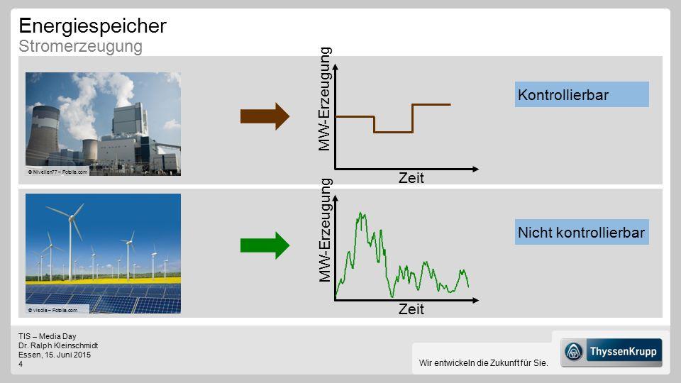 Energiespeicher Stromerzeugung