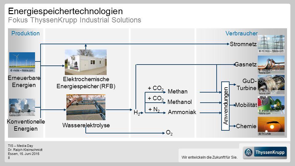 Energiespeichertechnologien Fokus ThyssenKrupp Industrial Solutions