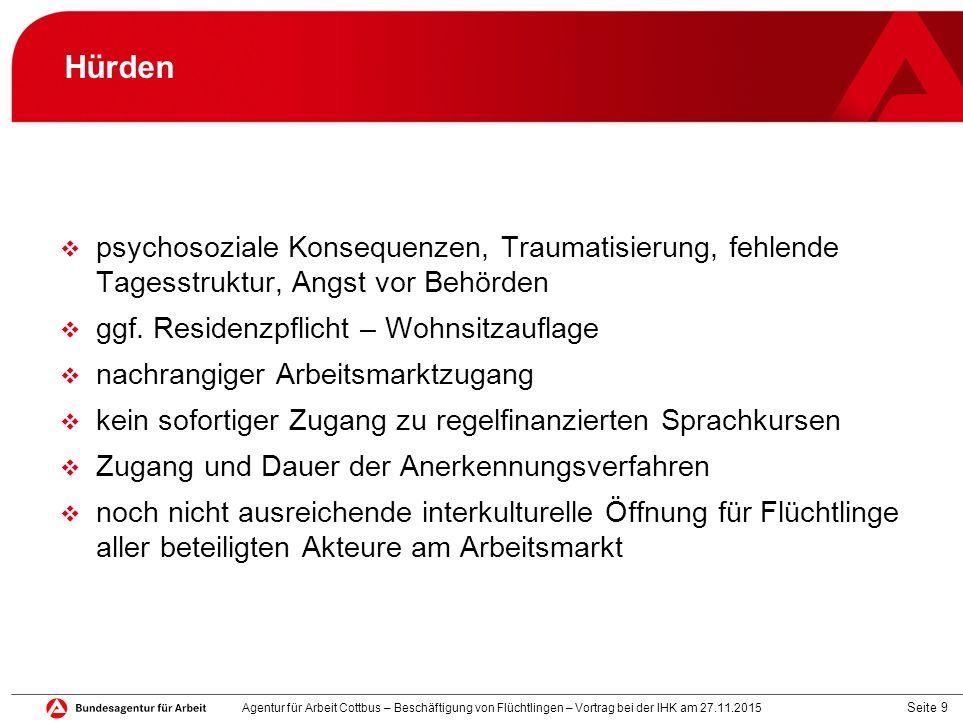 Hürden psychosoziale Konsequenzen, Traumatisierung, fehlende Tagesstruktur, Angst vor Behörden. ggf. Residenzpflicht – Wohnsitzauflage.