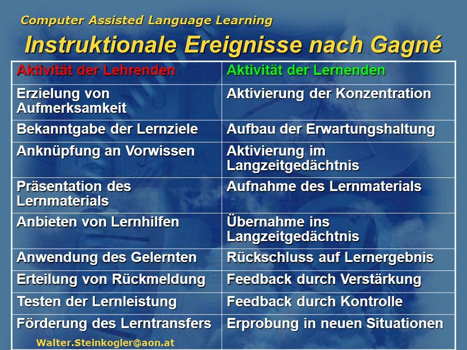Instruktionale Ereignisse nach Gagné