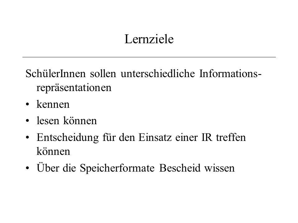 Lernziele SchülerInnen sollen unterschiedliche Informations-repräsentationen. kennen. lesen können.