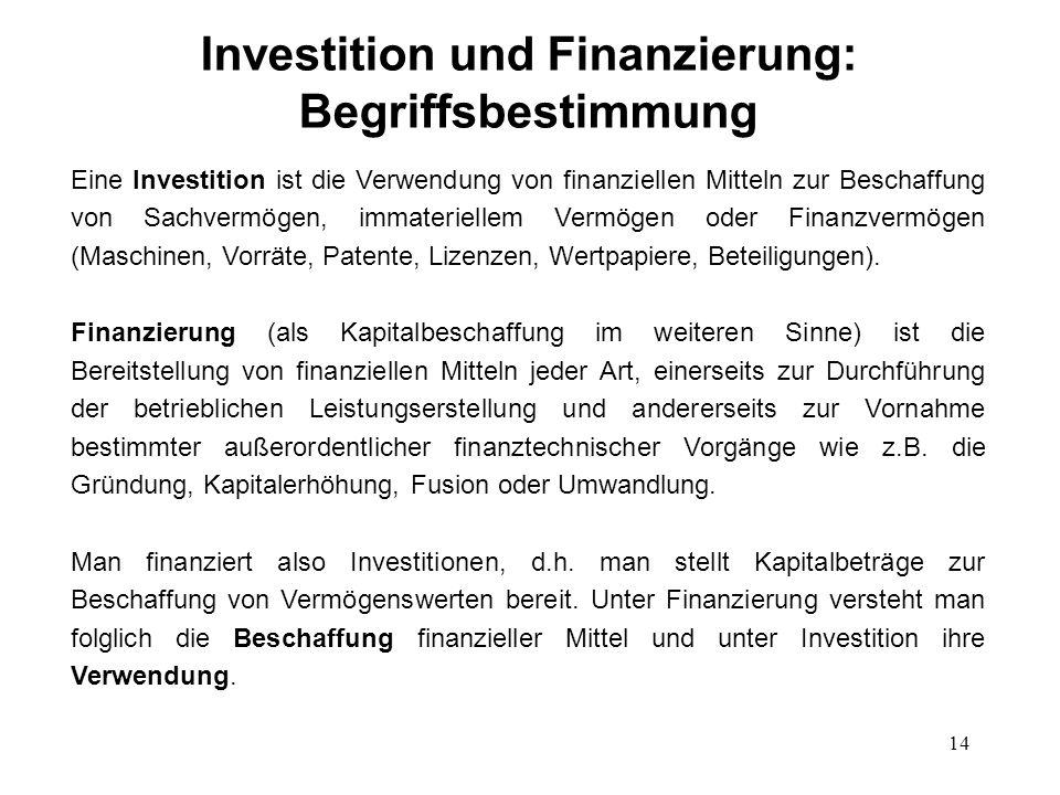 Investition und Finanzierung: Begriffsbestimmung