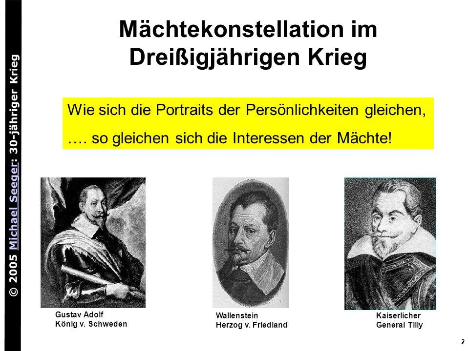 Mächtekonstellation im Dreißigjährigen Krieg