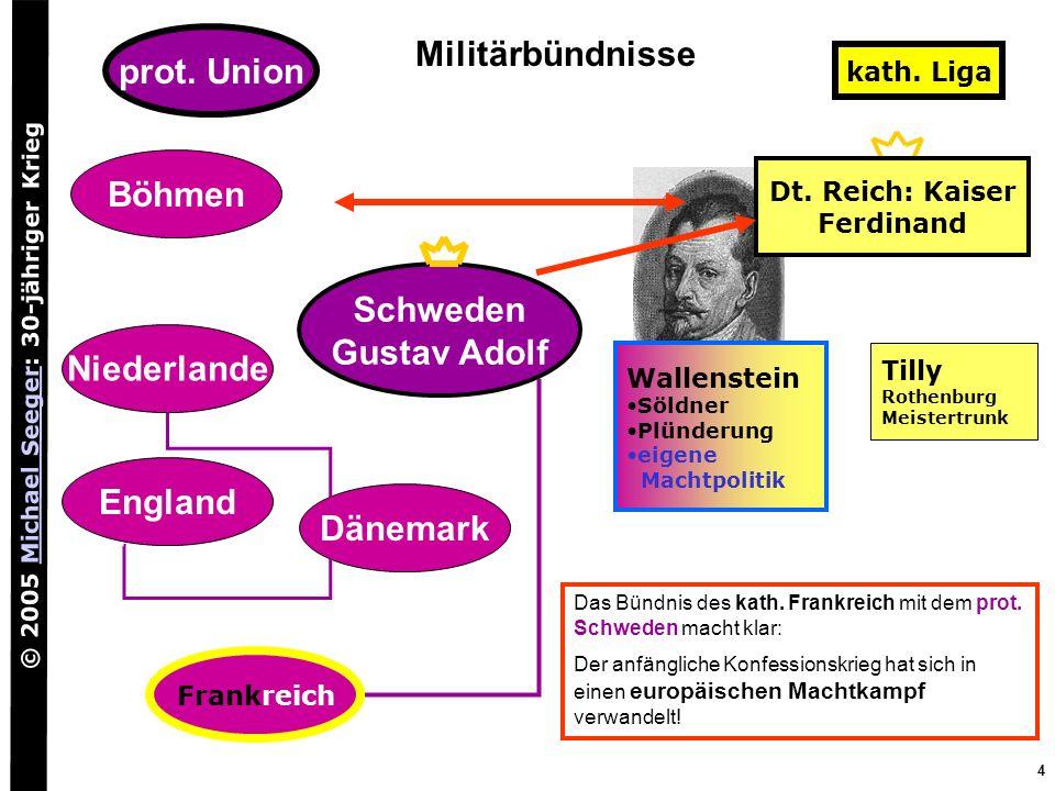prot. Union Böhmen Schweden Gustav Adolf Niederlande England Dänemark
