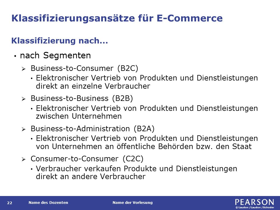 Perspektiven auf E-Commerce