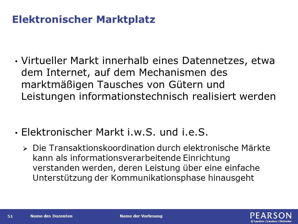 Elektronische Markplätze