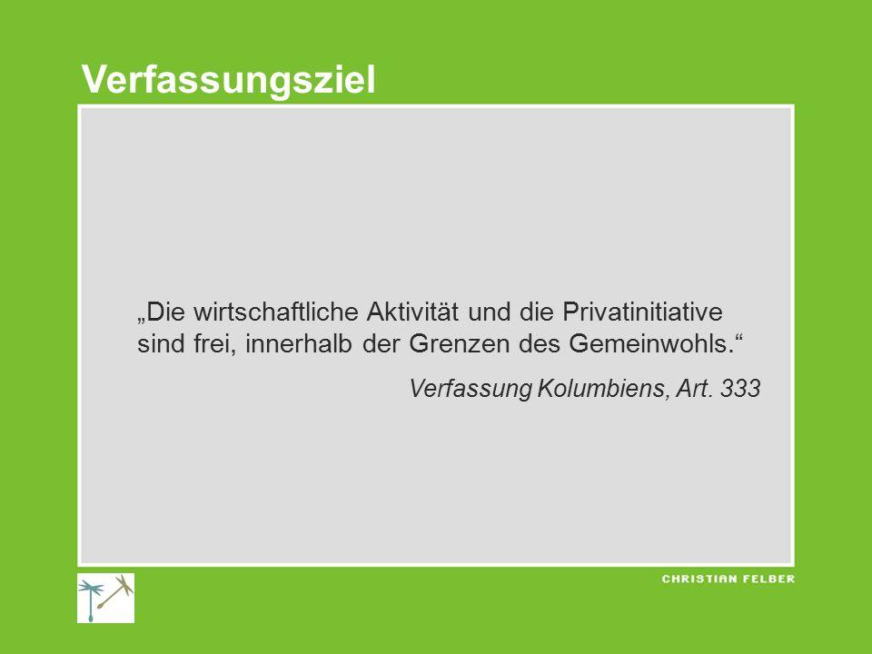 """Verfassungsziel """"Die wirtschaftliche Aktivität und die Privatinitiative sind frei, innerhalb der Grenzen des Gemeinwohls."""