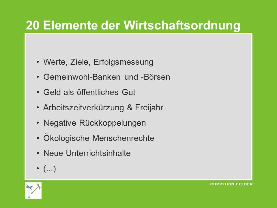 20 Elemente der Wirtschaftsordnung