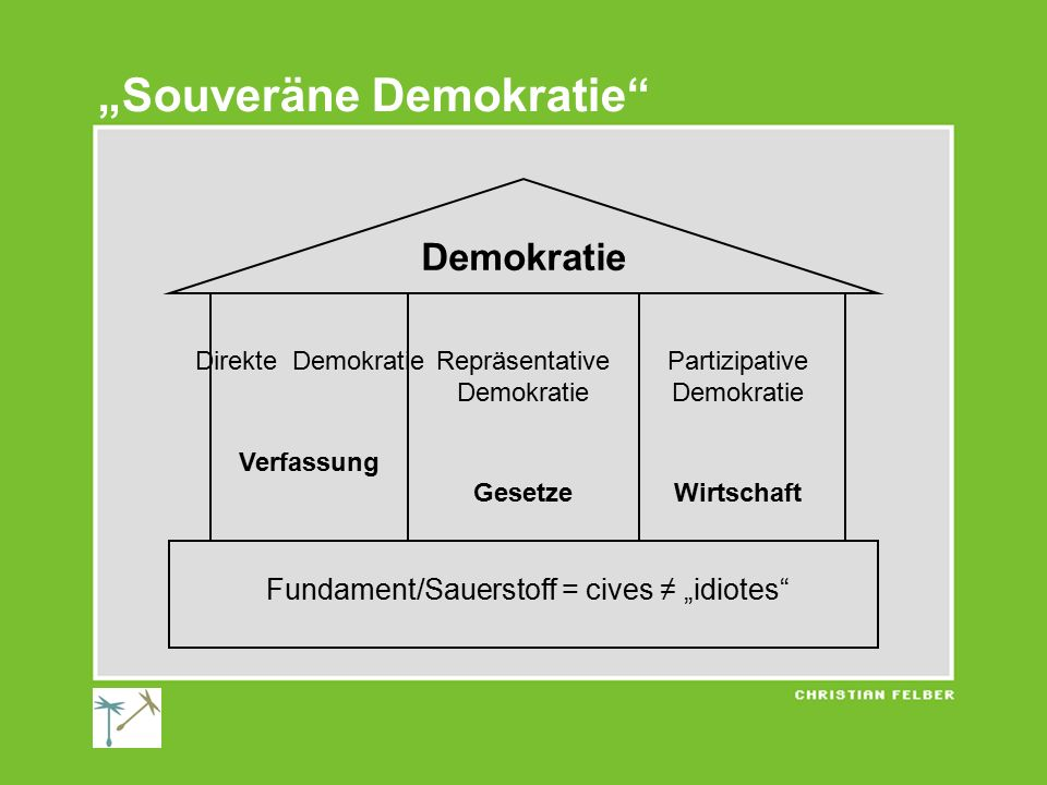 """Souveräne Demokratie"