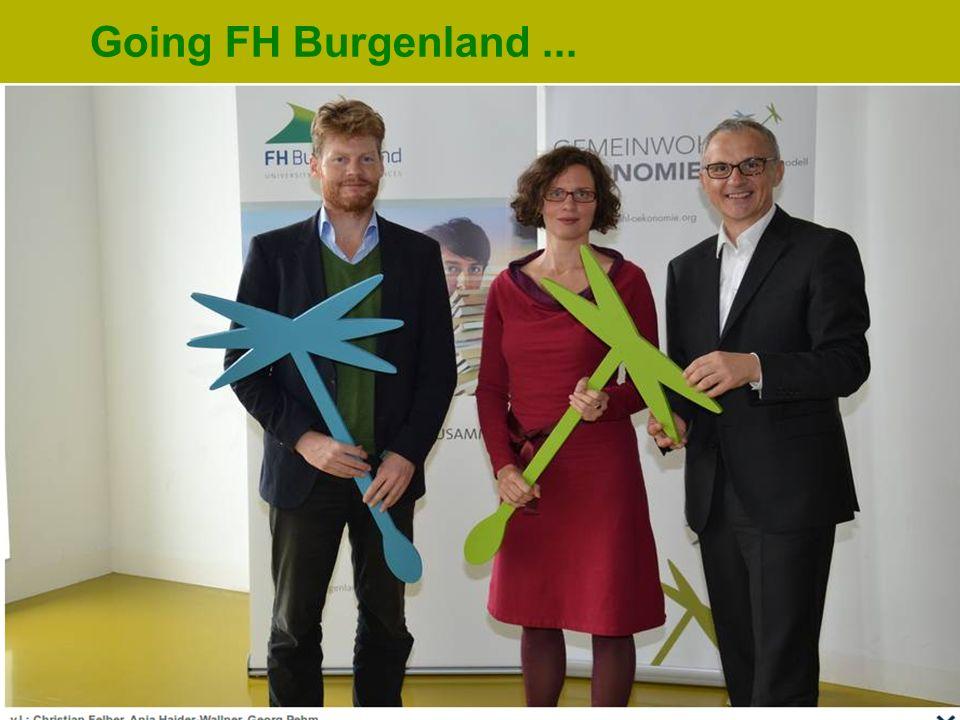 Going FH Burgenland ...
