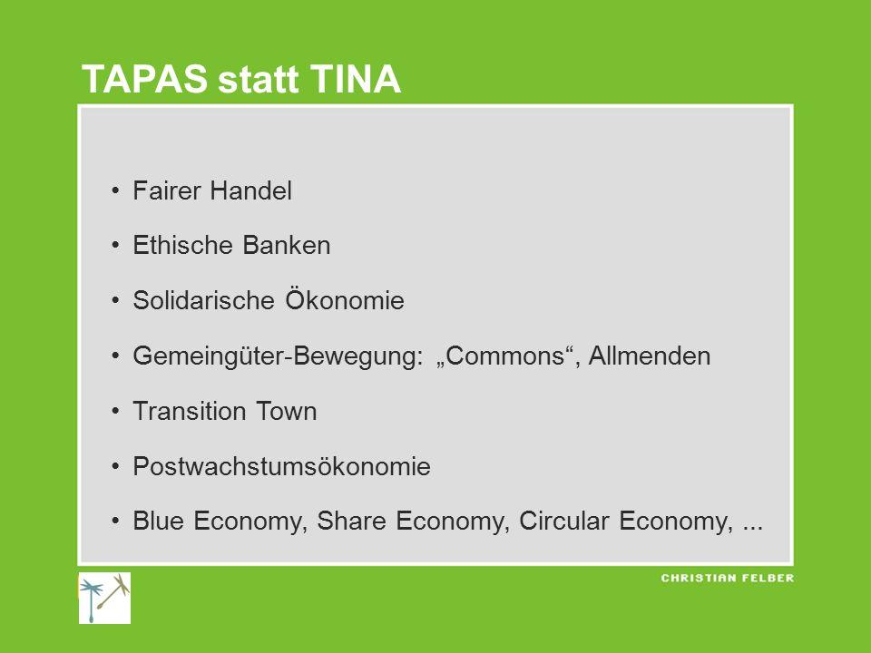TAPAS statt TINA Fairer Handel Ethische Banken Solidarische Ökonomie