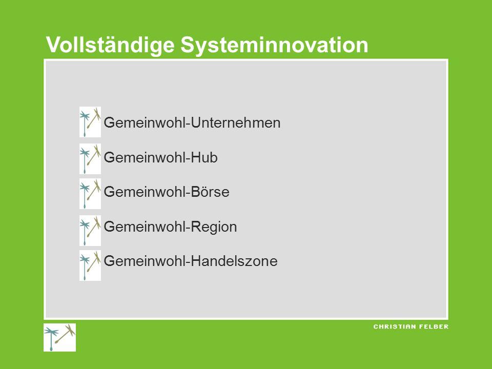 Vollständige Systeminnovation