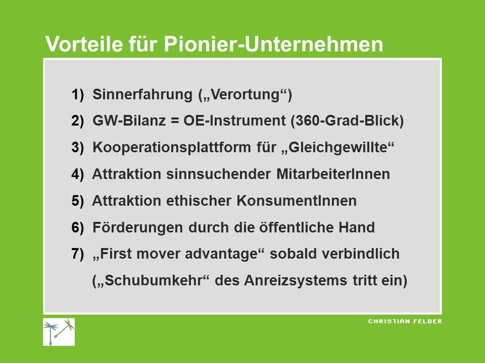 Vorteile für Pionier-Unternehmen