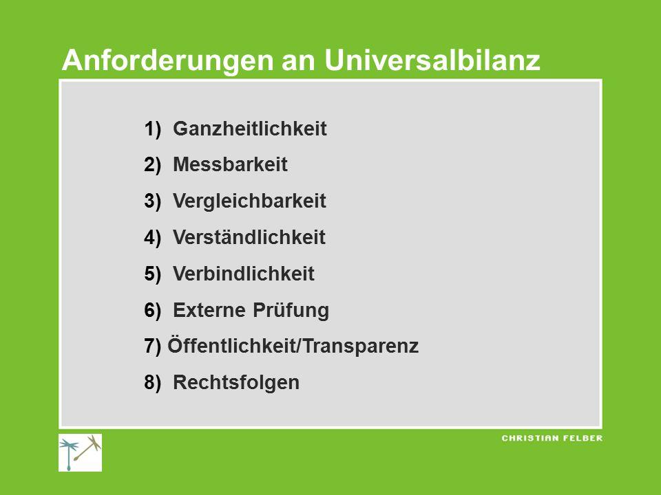 Anforderungen an Universalbilanz