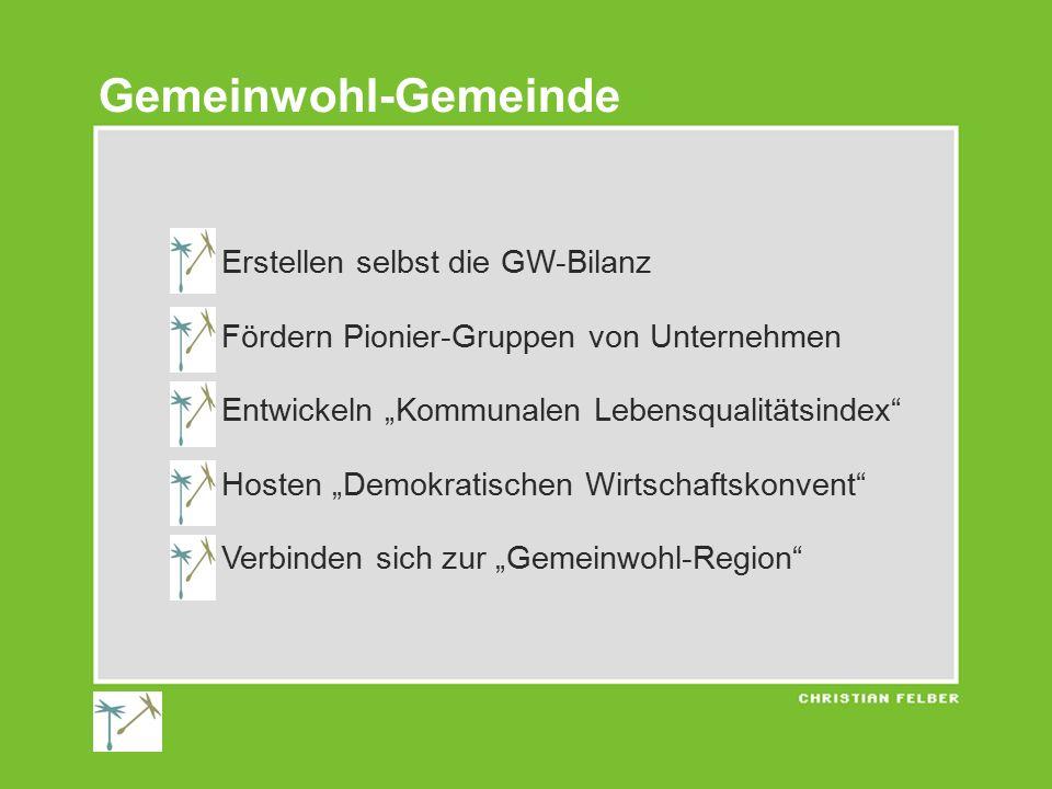 Gemeinwohl-Gemeinde Erstellen selbst die GW-Bilanz