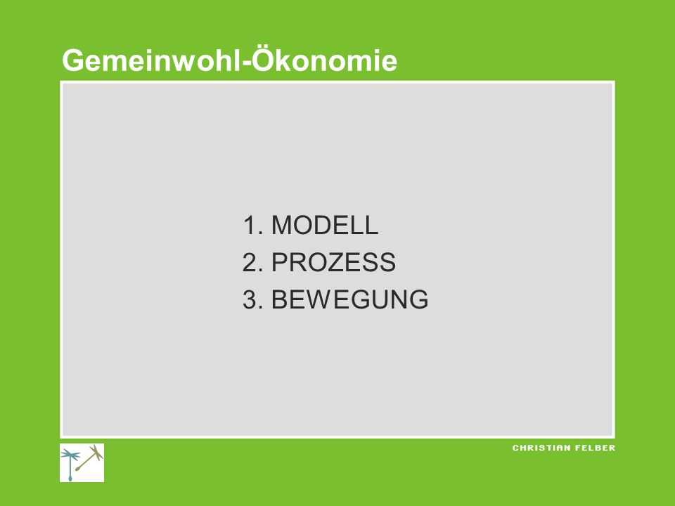 Gemeinwohl-Ökonomie 1. MODELL 2. PROZESS 3. BEWEGUNG