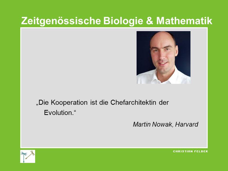Zeitgenössische Biologie & Mathematik