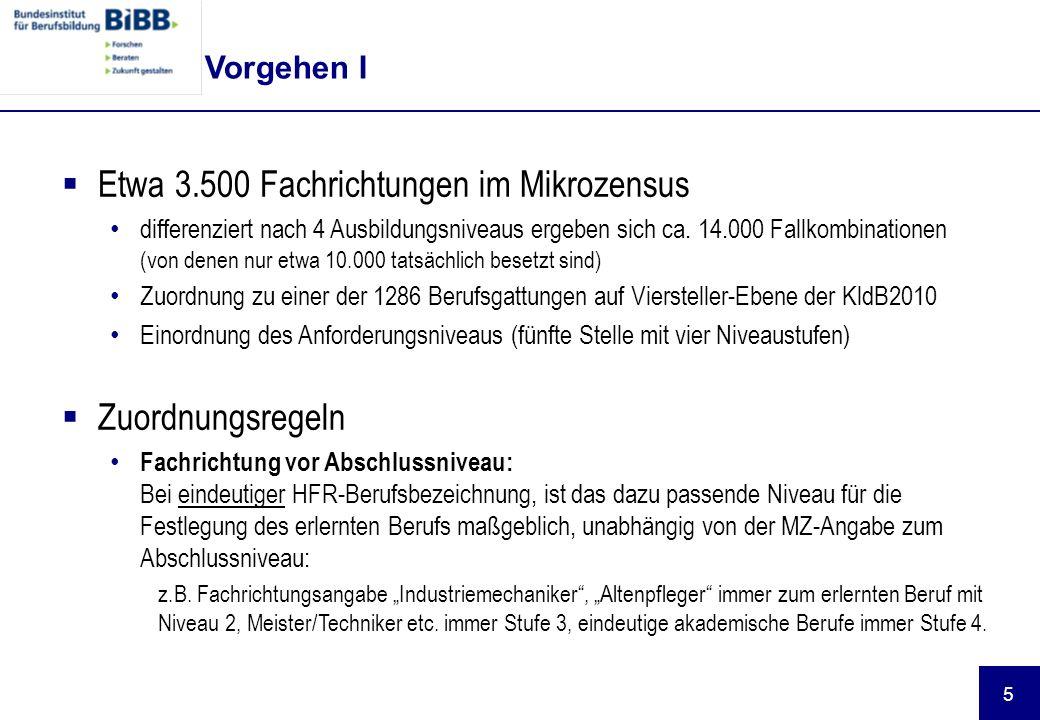Etwa 3.500 Fachrichtungen im Mikrozensus