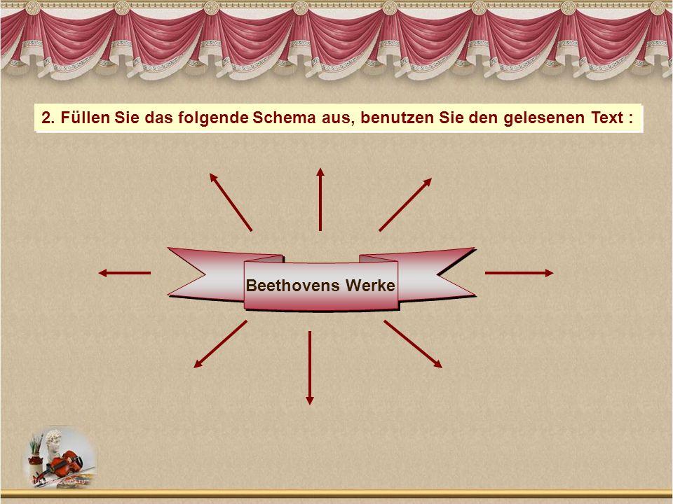 2. Füllen Sie das folgende Schema aus, benutzen Sie den gelesenen Text :