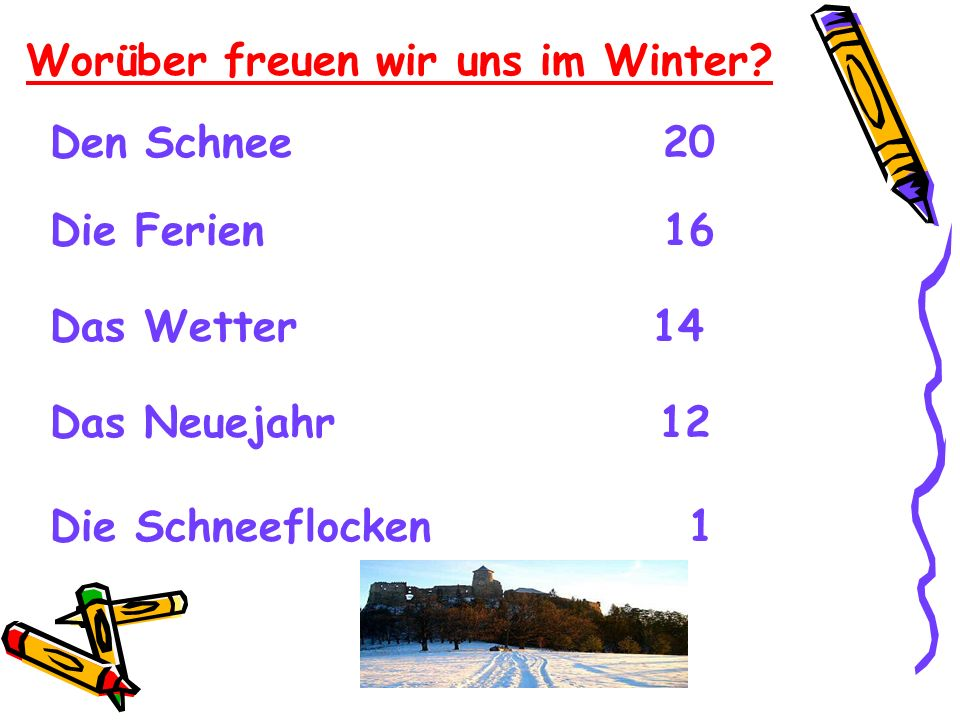 Worüber freuen wir uns im Winter
