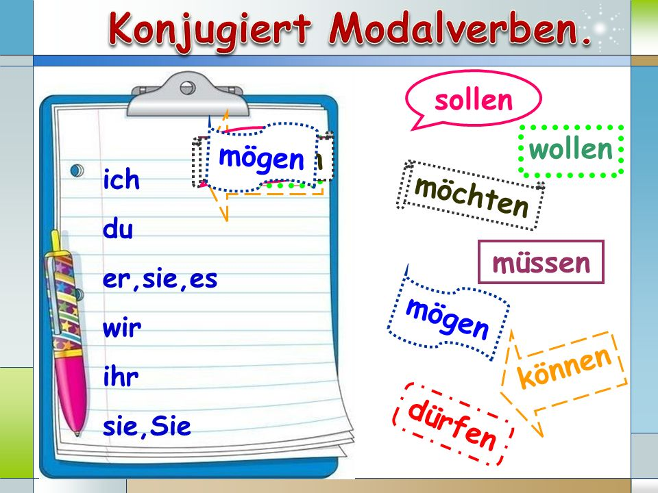 Konjugiert Modalverben.