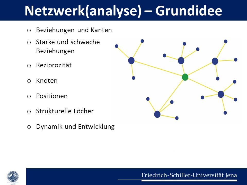 Netzwerk(analyse) – Grundidee