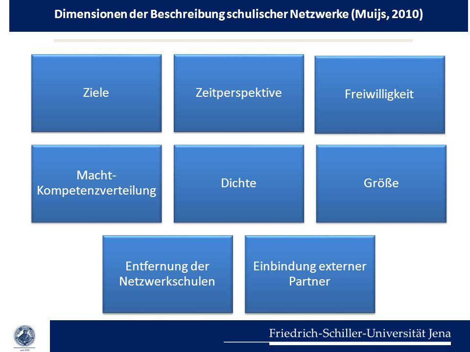 Dimensionen der Beschreibung schulischer Netzwerke (Muijs, 2010)