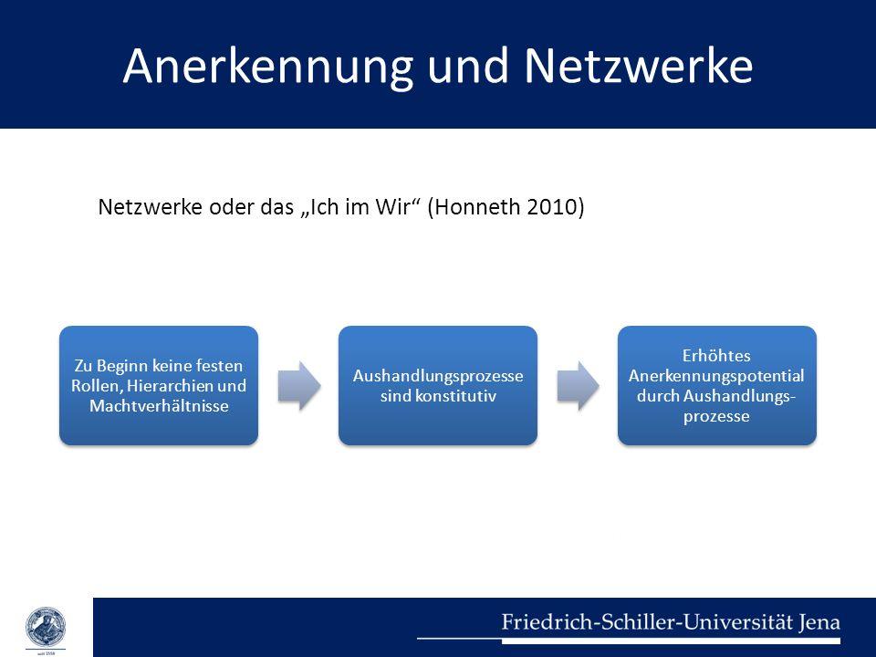 Anerkennung und Netzwerke
