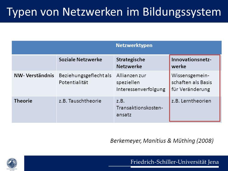 Typen von Netzwerken im Bildungssystem