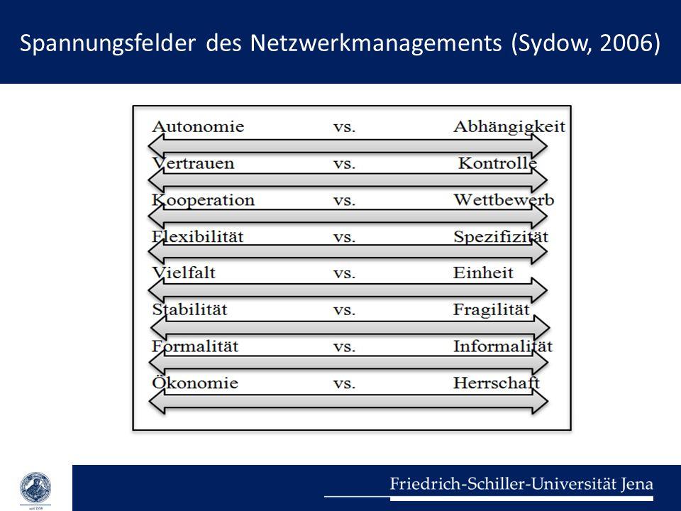 Spannungsfelder des Netzwerkmanagements (Sydow, 2006)