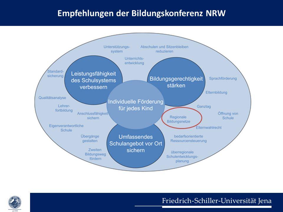 Empfehlungen der Bildungskonferenz NRW
