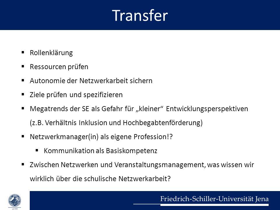 Transfer Rollenklärung Ressourcen prüfen