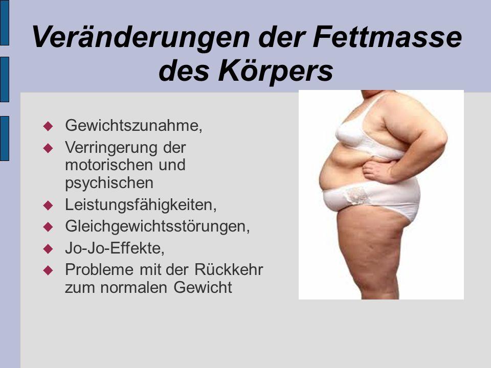 Veränderungen der Fettmasse des Körpers