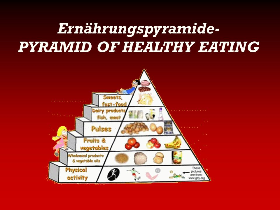 PYRAMID OF HEALTHY EATING