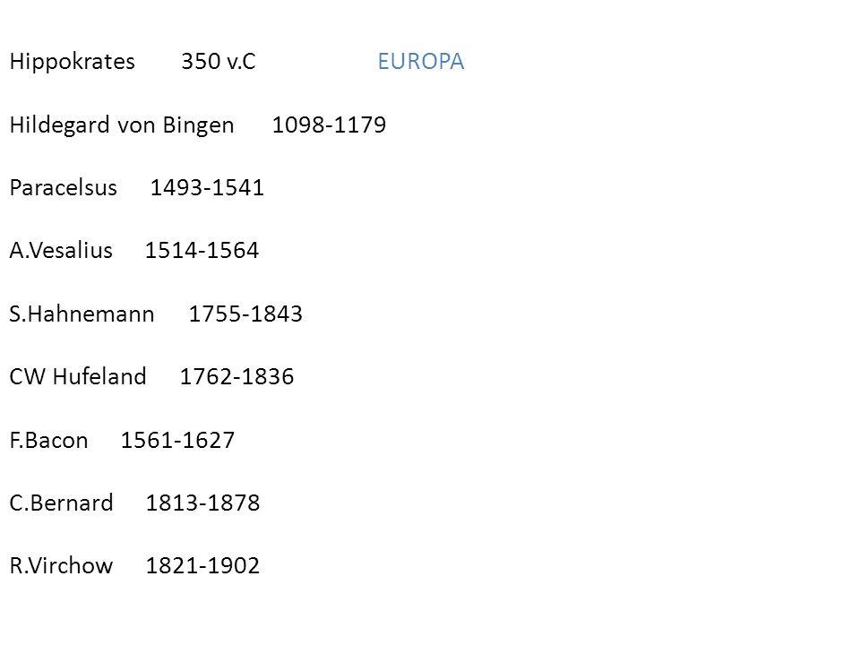 Hippokrates 350 v.C EUROPA Hildegard von Bingen 1098-1179 Paracelsus 1493-1541 A.Vesalius 1514-1564 S.Hahnemann 1755-1843 CW Hufeland 1762-1836 F.Bacon 1561-1627 C.Bernard 1813-1878 R.Virchow 1821-1902