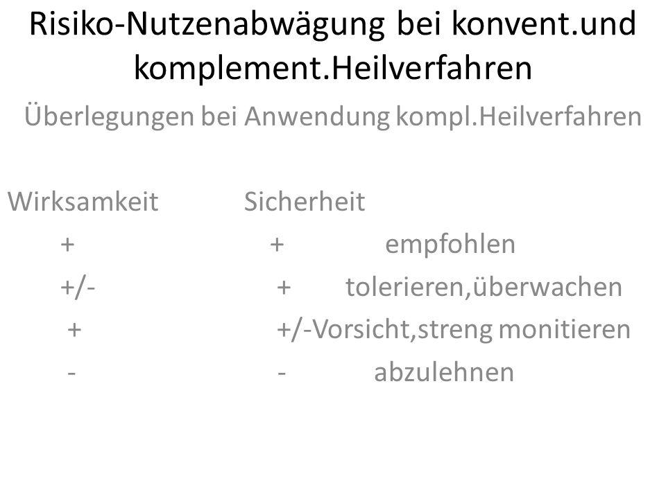 Risiko-Nutzenabwägung bei konvent.und komplement.Heilverfahren