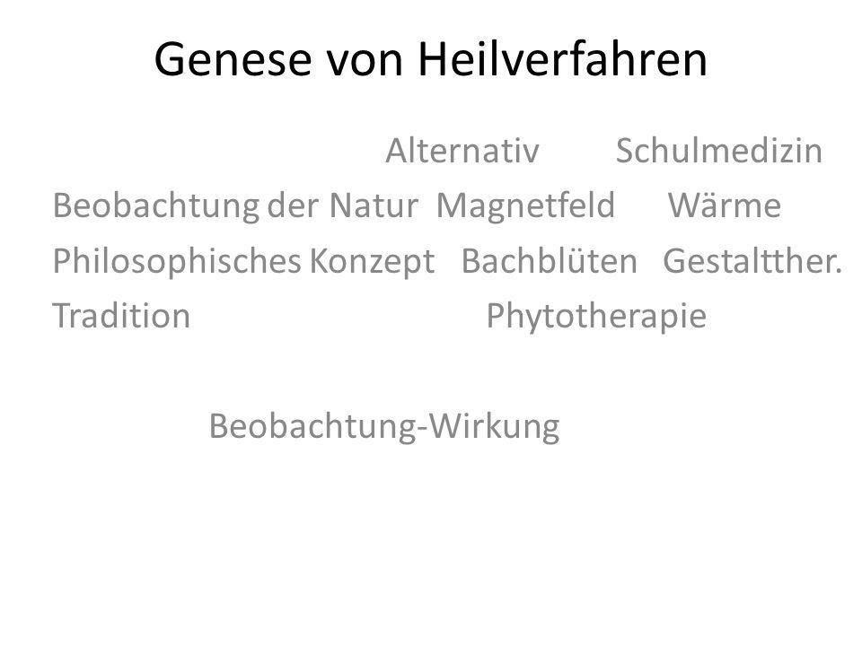 Genese von Heilverfahren
