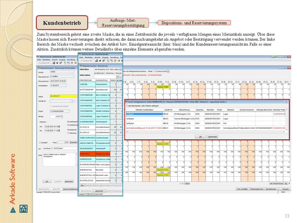 Arkade Software Kundenbetrieb Auftrags-/Miet-/Reservierungsbestätigung