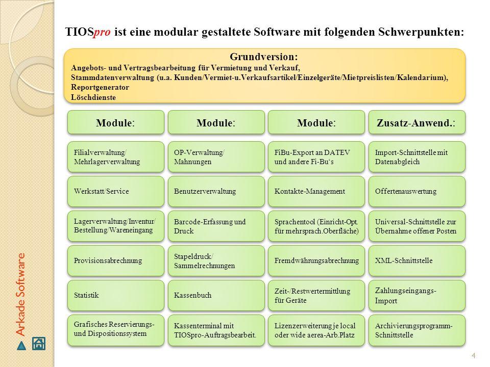 TIOSpro ist eine modular gestaltete Software mit folgenden Schwerpunkten: